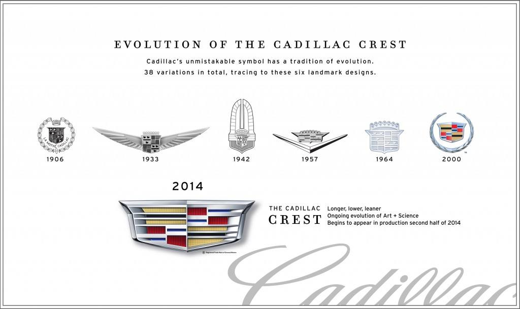 Cadillac's unmistakable symbol has a tradition of evolution. 38 variations in total, tracing to these six landmark designs.