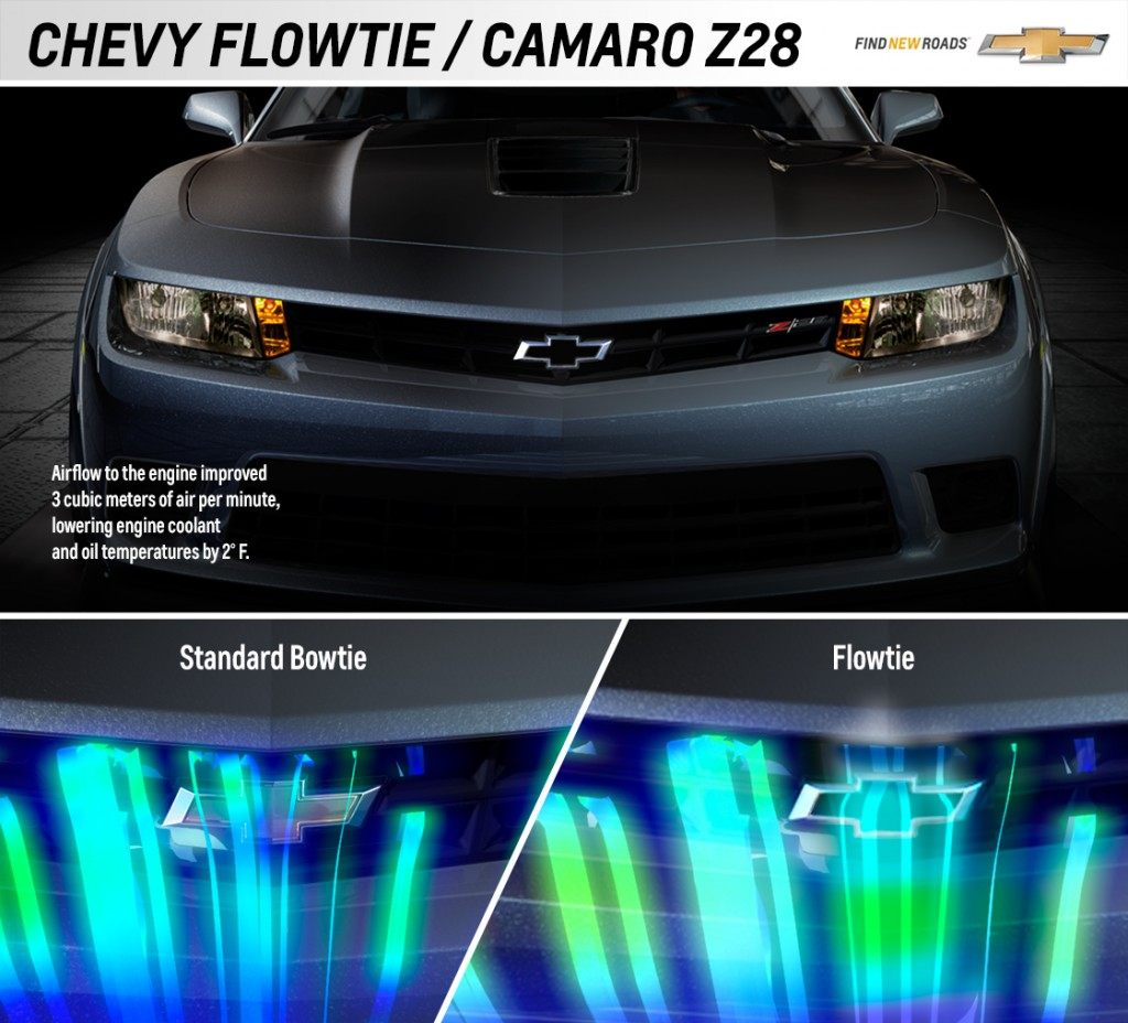 "The 2014 Camaro Z/28 features what engineers are referring to as the ""flowtie"" - a halo of the traditional bowtie, with the center removed, helping to increase air flow and cool the engine."