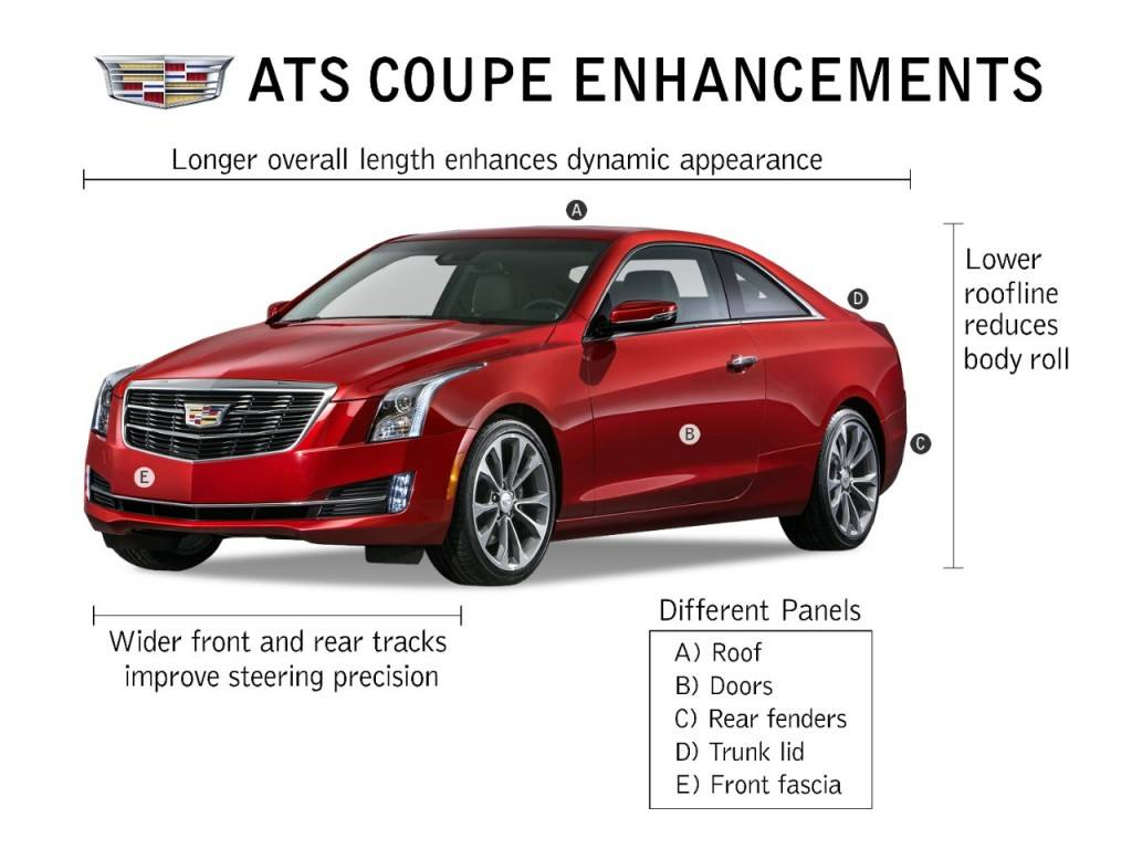 The new ATS Coupe was designed as a sleek vehicle with refined, yet aggressive looks