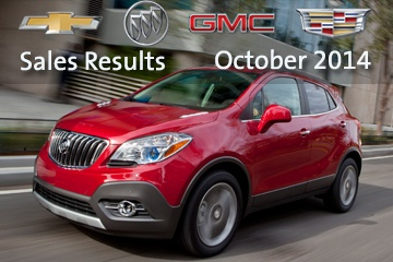 General Motors dealers in the U.S. delivered 226, 819, which marked the company's best October sales performance since 2007.