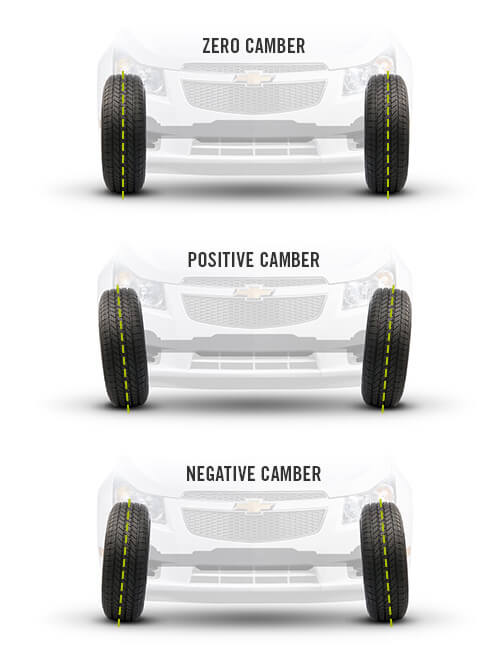 Proper wheel alignment, positive, and negative camber