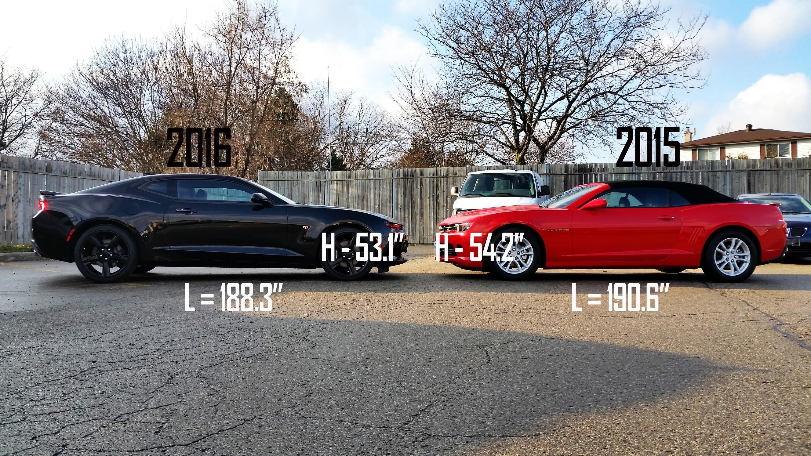 2016 Camaro Ss Dimensions