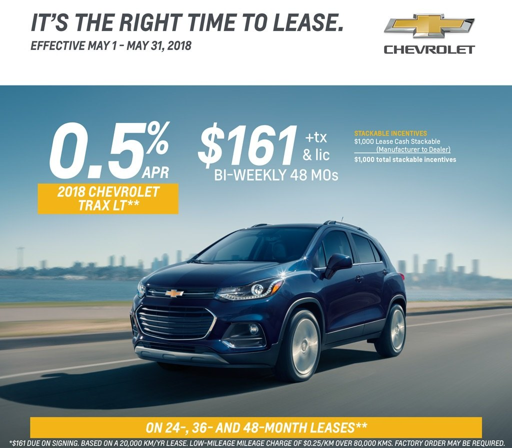 2018 Trax Lease