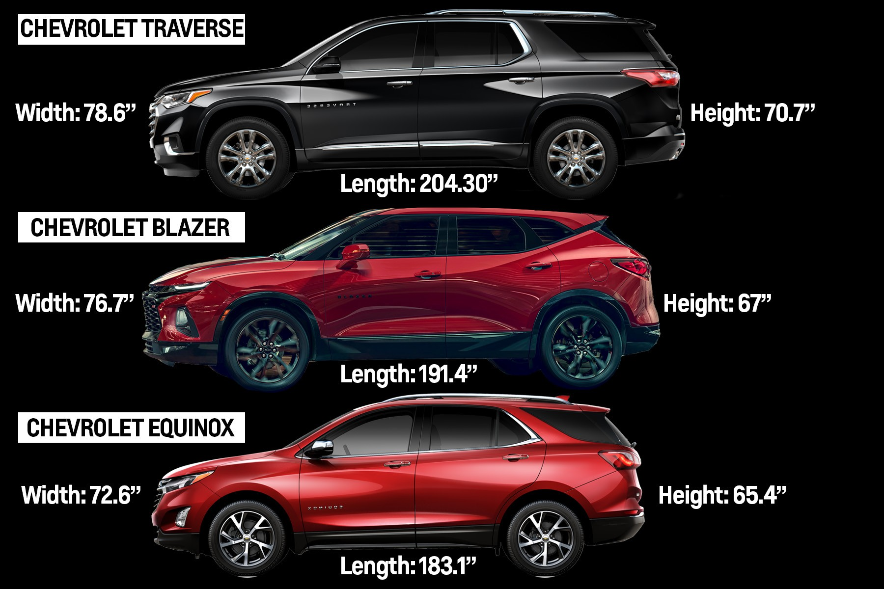 2019 Chevrolet Equinox Vs Blazer - Chevrolet Cars Review ...