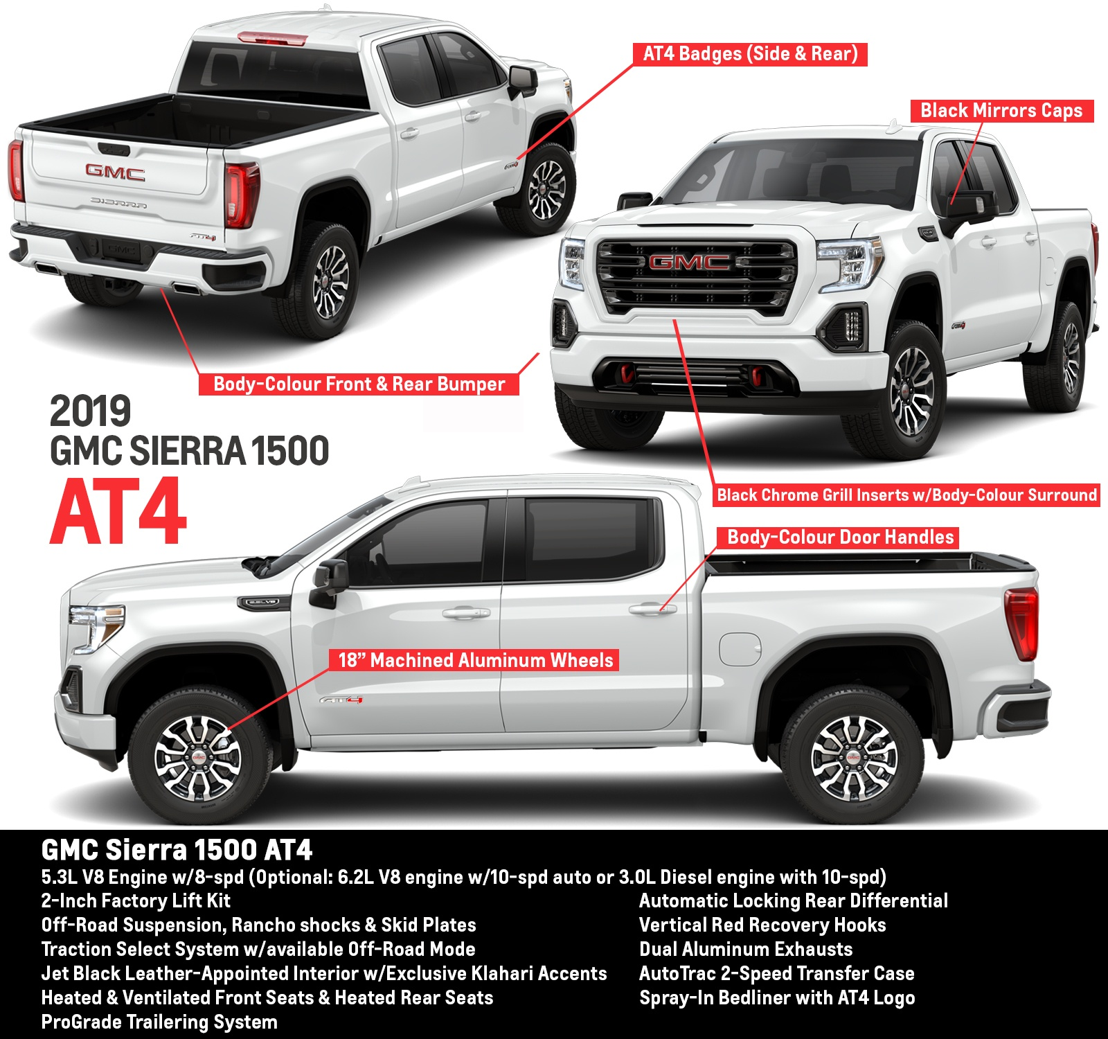Gmc Canyon 2014 2019 Legend: Ultimate Buying Guide