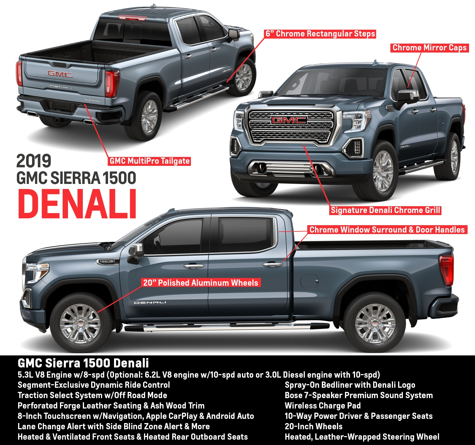 2019 Gmc Sierra 1500 Ultimate Buying Guide Wallace