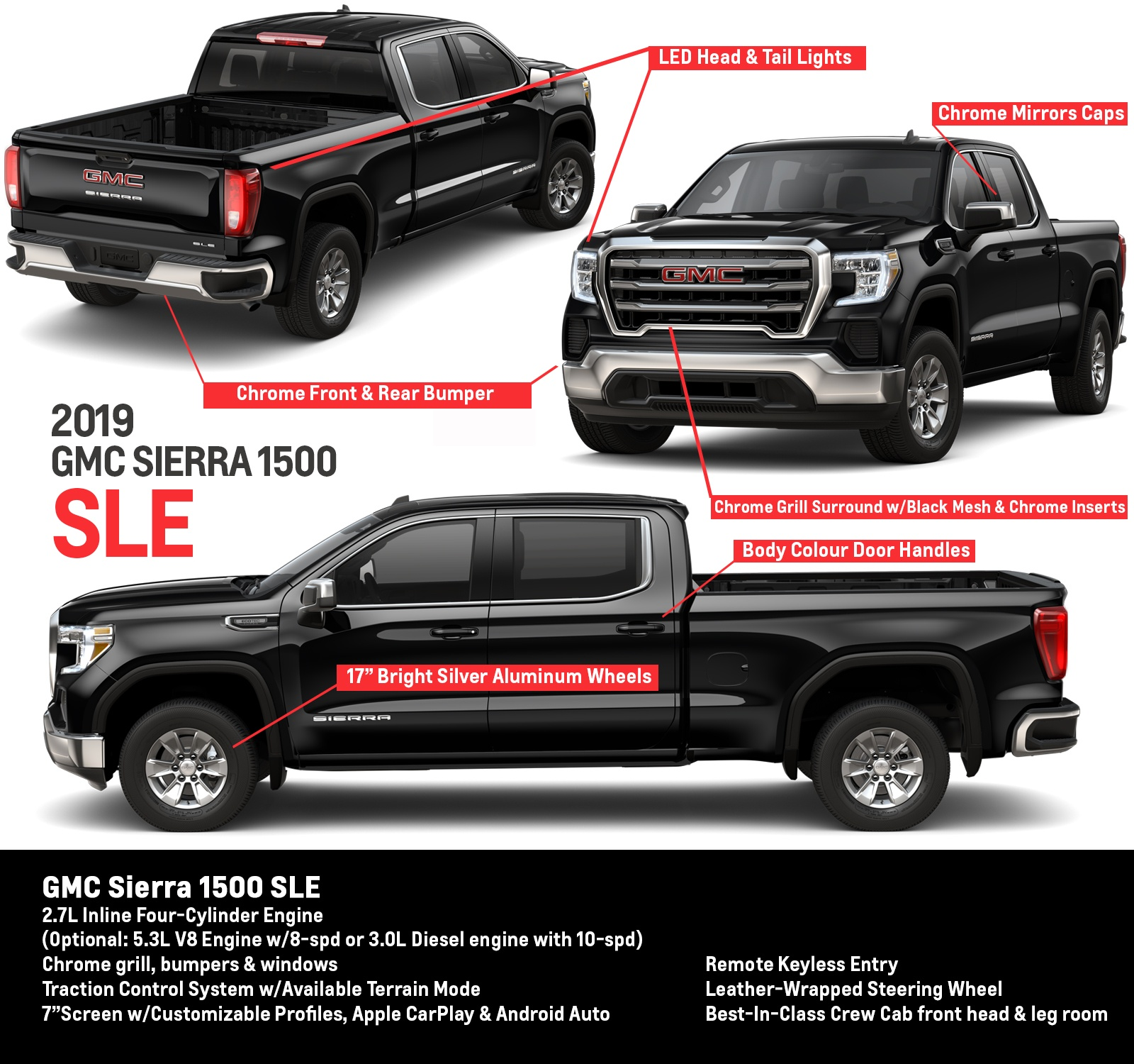 2019 GMC Sierra 1500 - Ultimate Buying Guide - Wallace ...
